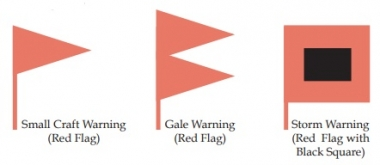 three flags symbolize different warnings. A small craft warning is a single, red flag. A gale warning is a double, red flag. A storm warning is a red flag with a black square inside it.